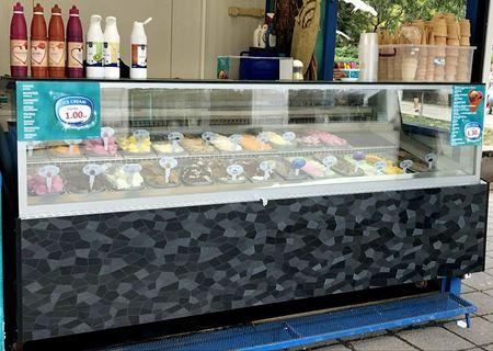Εικόνα για την κατηγορία Παγωτού